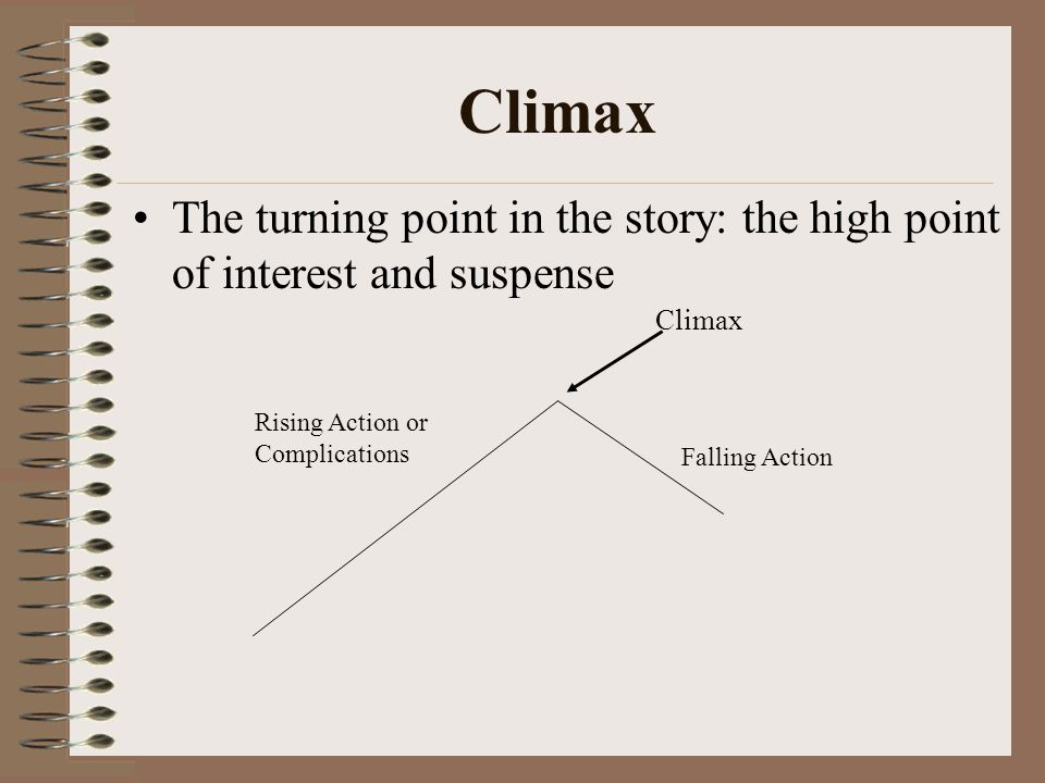 Climax The turning point in the story: the high point of interest and suspense Rising Action or Complications Falling Action Climax