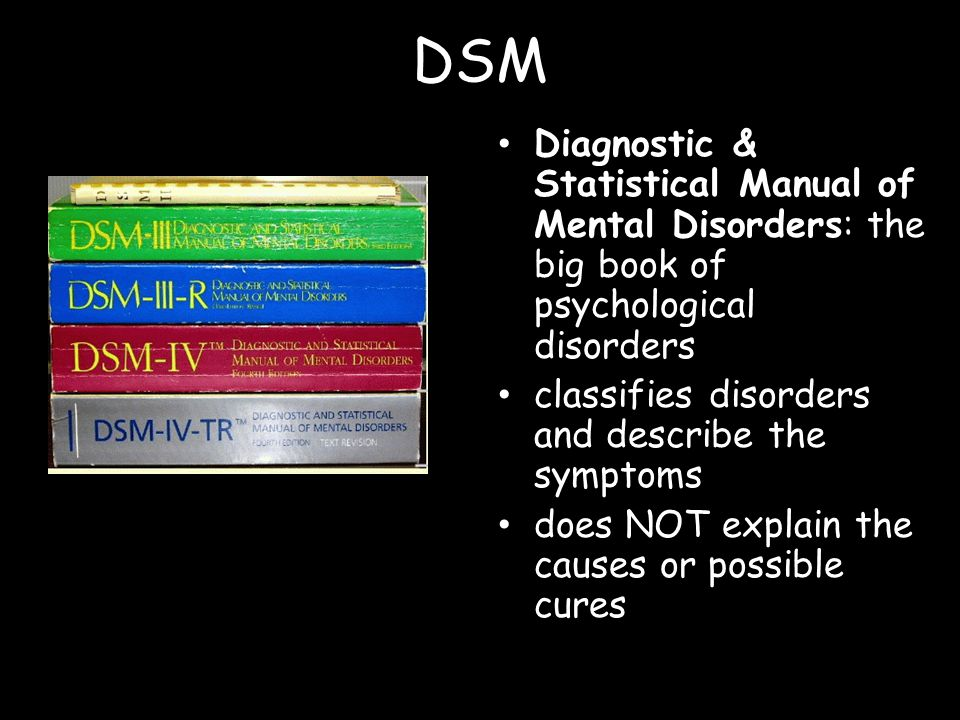 DSM Diagnostic & Statistical Manual of Mental Disorders: the big book of psychological disorders classifies disorders and describe the symptoms does NOT explain the causes or possible cures