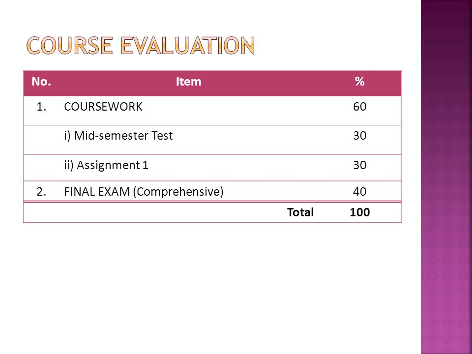 No.Item% 1.COURSEWORK60 i) Mid-semester Test30 ii) Assignment 130 2.FINAL EXAM (Comprehensive)40 Total100 4