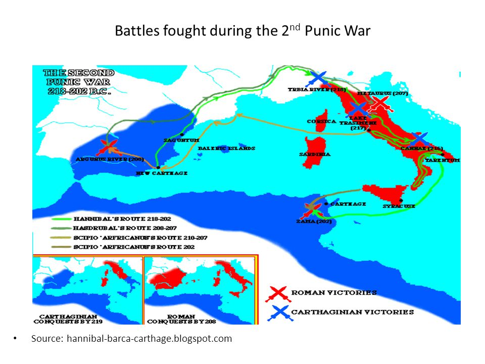 Battles fought during the 2 nd Punic War Source: hannibal-barca-carthage.blogspot.com