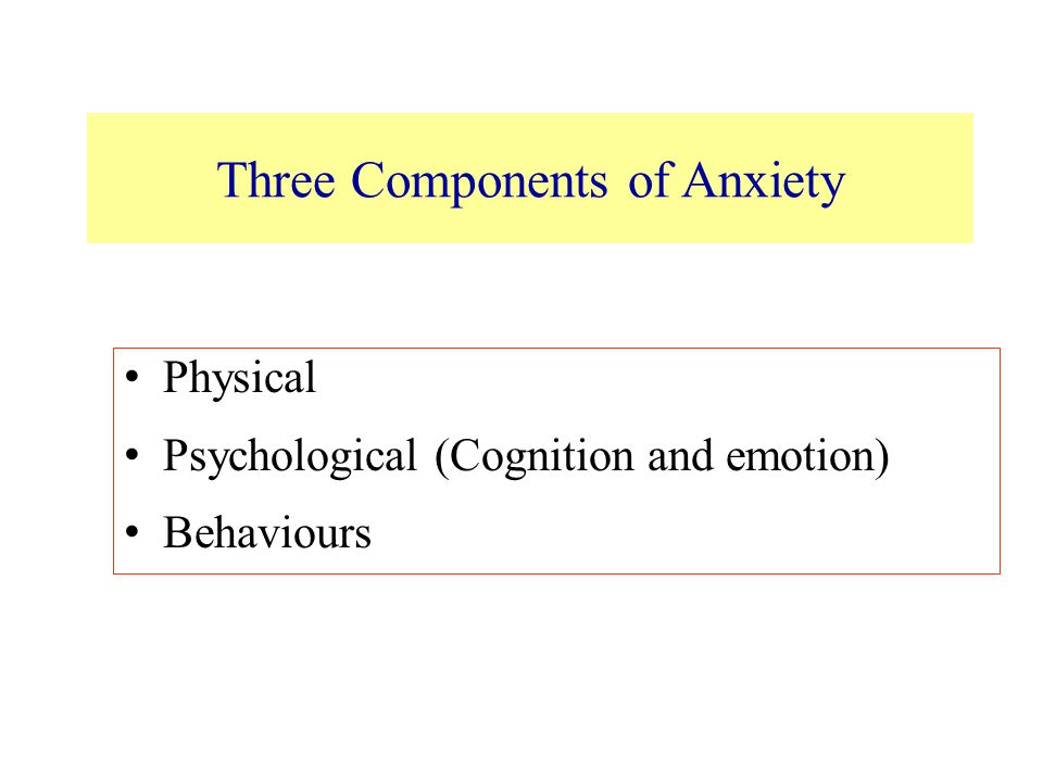 Three Components of Anxiety Physical Psychological (Cognition and emotion) Behaviours