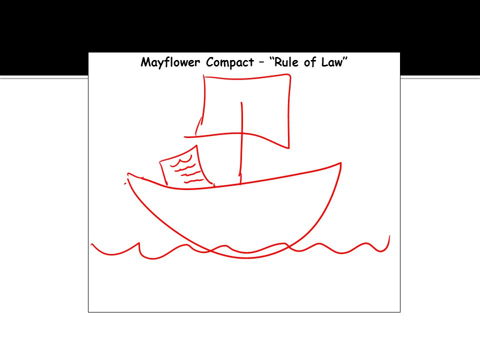 Mayflower Compact – Rule of Law