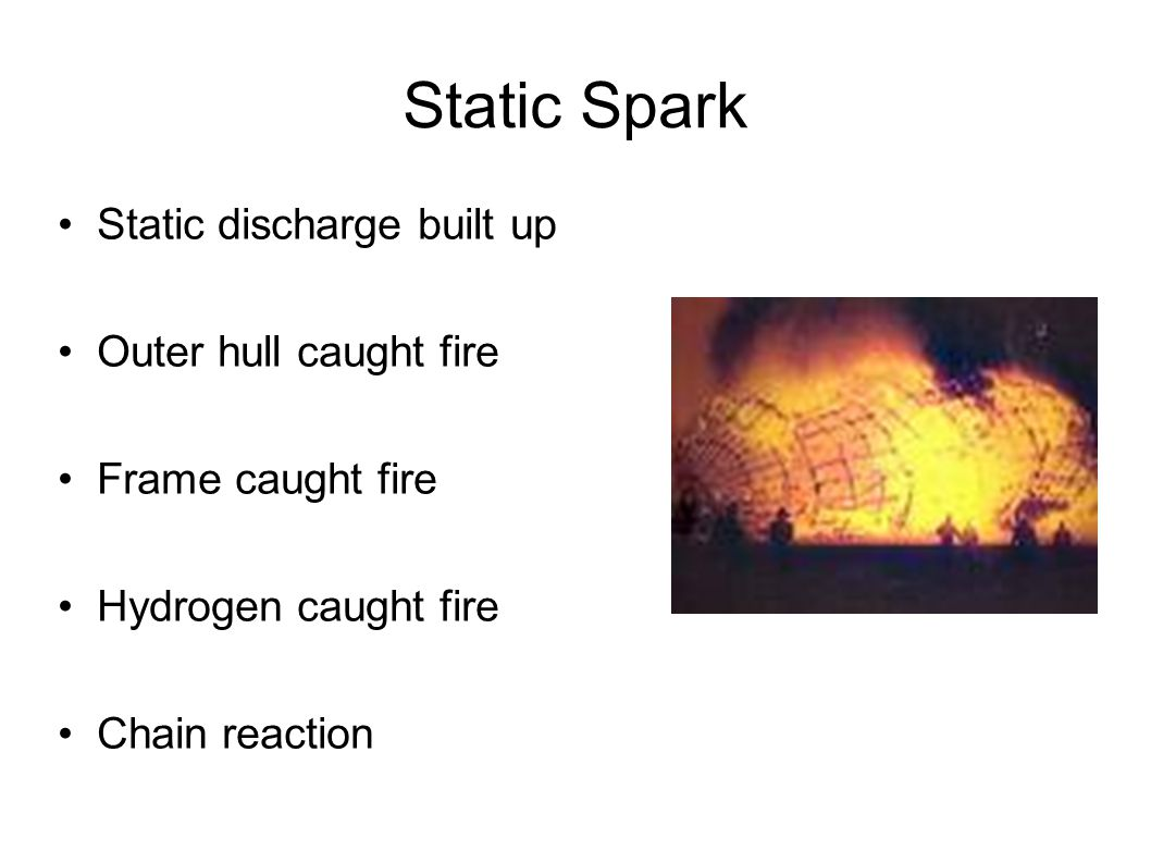 Static Spark Static discharge built up Outer hull caught fire Frame caught fire Hydrogen caught fire Chain reaction