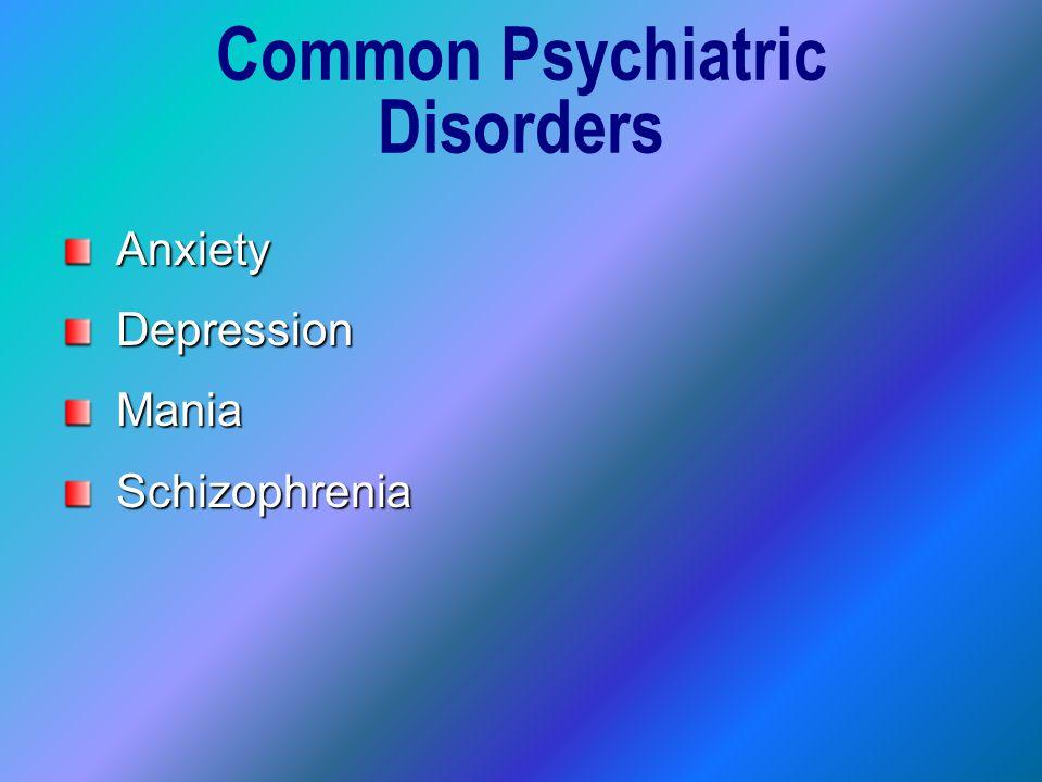 Common Psychiatric Disorders AnxietyDepressionManiaSchizophrenia