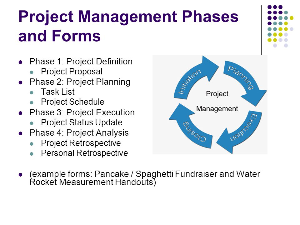 Project Management Phases and Forms Phase 1: Project Definition Project Proposal Phase 2: Project Planning Task List Project Schedule Phase 3: Project Execution Project Status Update Phase 4: Project Analysis Project Retrospective Personal Retrospective (example forms: Pancake / Spaghetti Fundraiser and Water Rocket Measurement Handouts)