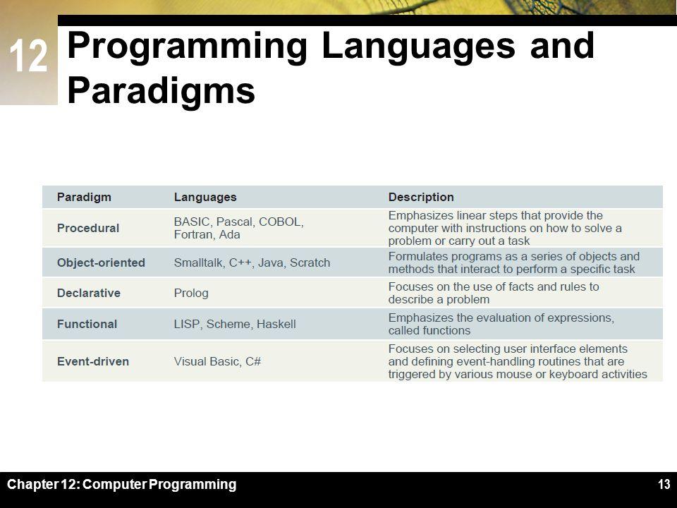 12 Programming Languages and Paradigms Chapter 12: Computer Programming13