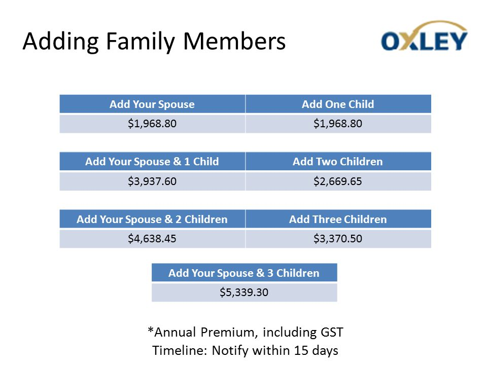 Adding Family Members *Annual Premium, including GST Timeline: Notify within 15 days Add Your SpouseAdd One Child $1,968.80 Add Your Spouse & 1 ChildAdd Two Children $3,937.60$2,669.65 Add Your Spouse & 2 ChildrenAdd Three Children $4,638.45$3,370.50 Add Your Spouse & 3 Children $5,339.30