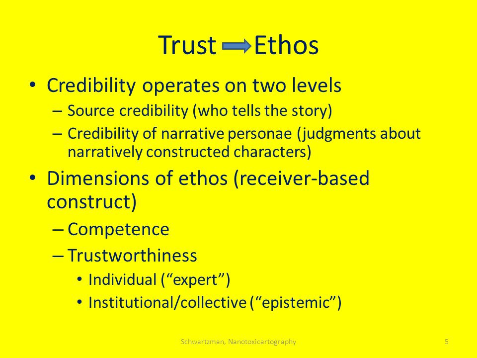 Trust Ethos Credibility operates on two levels – Source credibility (who tells the story) – Credibility of narrative personae (judgments about narratively constructed characters) Dimensions of ethos (receiver-based construct) – Competence – Trustworthiness Individual ( expert ) Institutional/collective ( epistemic ) 5Schwartzman, Nanotoxicartography