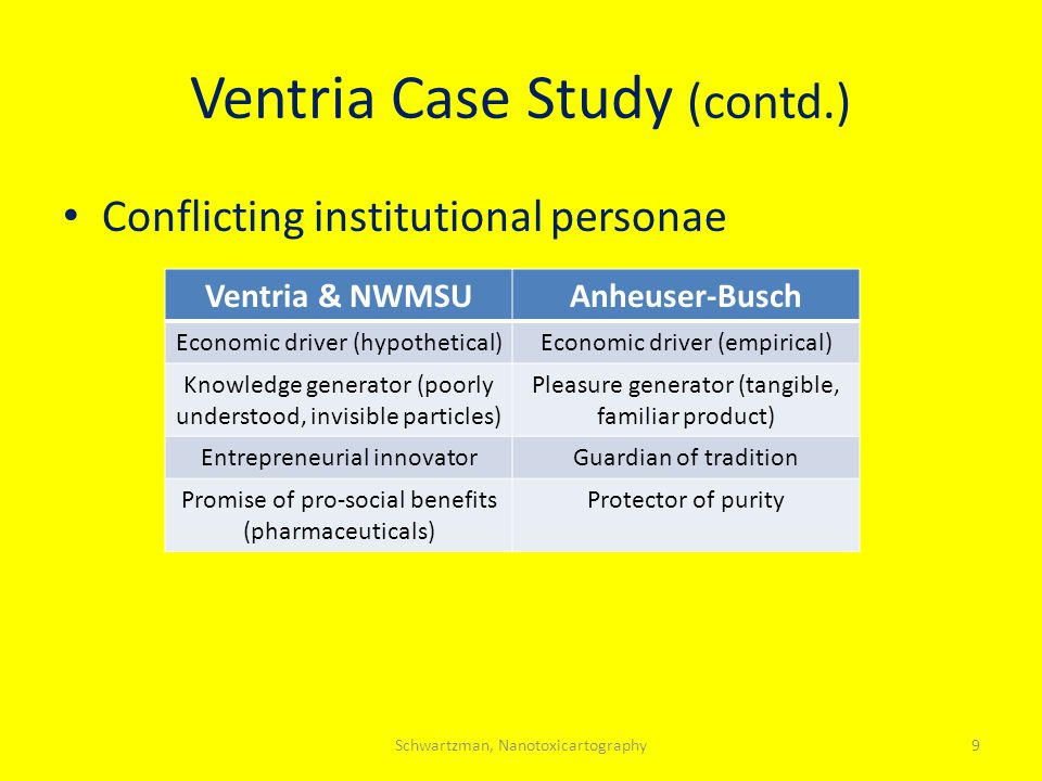 Ventria Case Study (contd.) Conflicting institutional personae Ventria & NWMSUAnheuser-Busch Economic driver (hypothetical)Economic driver (empirical) Knowledge generator (poorly understood, invisible particles) Pleasure generator (tangible, familiar product) Entrepreneurial innovatorGuardian of tradition Promise of pro-social benefits (pharmaceuticals) Protector of purity 9Schwartzman, Nanotoxicartography