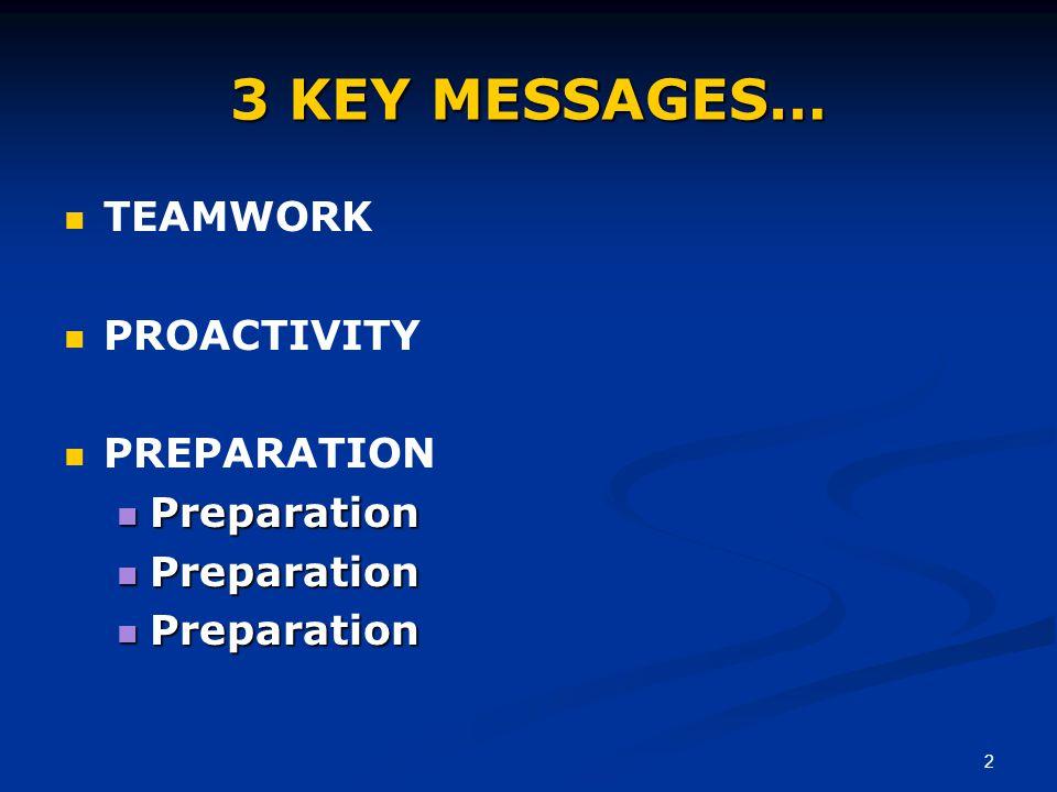 2 3 KEY MESSAGES… TEAMWORK PROACTIVITY PREPARATION Preparation Preparation