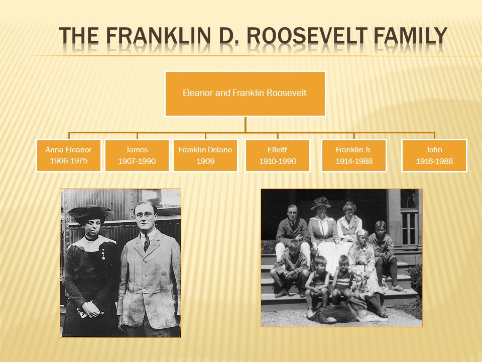 Eleanor and Franklin Roosevelt Anna Eleanor 1906-1975 James 1907-1990 Franklin Delano 1909 Elliott 1910-1990 Franklin Jr.