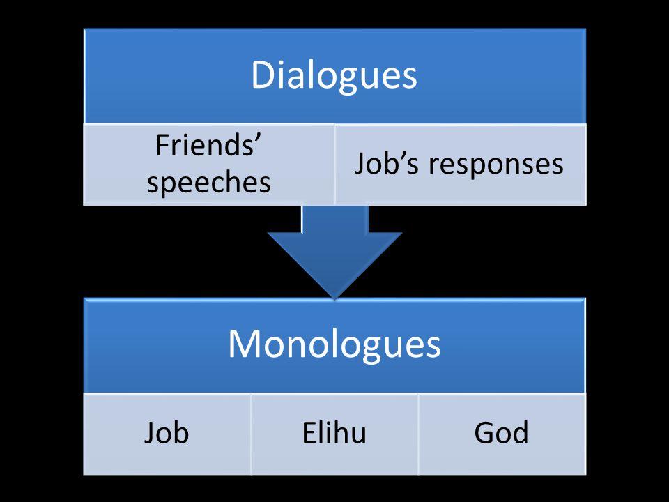 Monologues JobElihuGod Dialogues Friends' speeches Job's responses