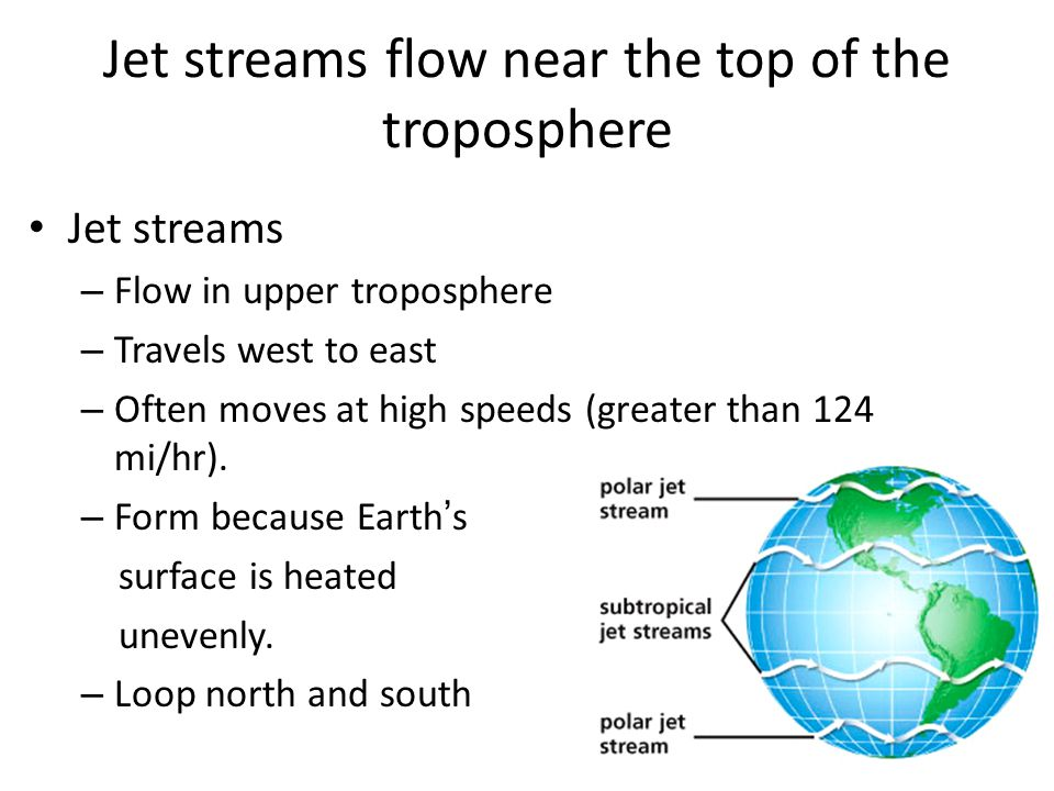 Jet streams flow near the top of the troposphere Jet streams – Flow in upper troposphere – Travels west to east – Often moves at high speeds (greater than 124 mi/hr).