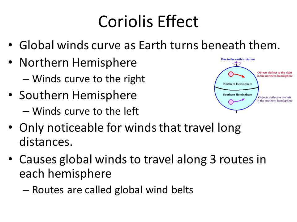 Coriolis Effect Global winds curve as Earth turns beneath them.