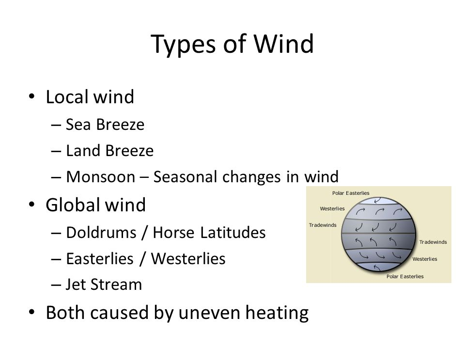 Types of Wind Local wind – Sea Breeze – Land Breeze – Monsoon – Seasonal changes in wind Global wind – Doldrums / Horse Latitudes – Easterlies / Westerlies – Jet Stream Both caused by uneven heating