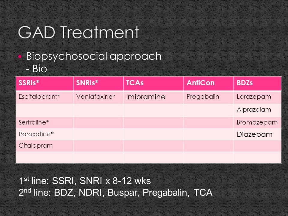 Biopsychosocial approach - Bio SSRIs*SNRIs*TCAsAntiConBDZs Escitalopram*Venlafaxine* Imipramine PregabalinLorazepam Alprazolam Sertraline*Bromazepam Paroxetine* Diazepam Citalopram 1 st line: SSRI, SNRI x 8-12 wks 2 nd line: BDZ, NDRI, Buspar, Pregabalin, TCA
