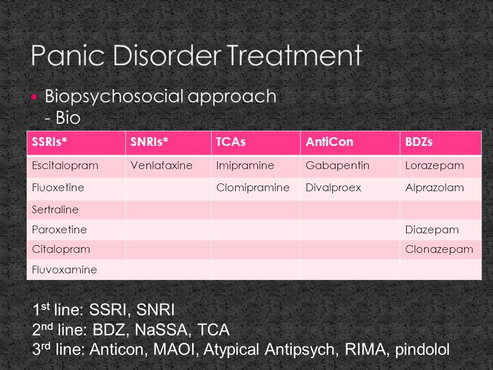 Biopsychosocial approach - Bio SSRIs*SNRIs*TCAsAntiConBDZs EscitalopramVenlafaxineImipramineGabapentinLorazepam FluoxetineClomipramineDivalproexAlprazolam Sertraline ParoxetineDiazepam CitalopramClonazepam Fluvoxamine 1 st line: SSRI, SNRI 2 nd line: BDZ, NaSSA, TCA 3 rd line: Anticon, MAOI, Atypical Antipsych, RIMA, pindolol