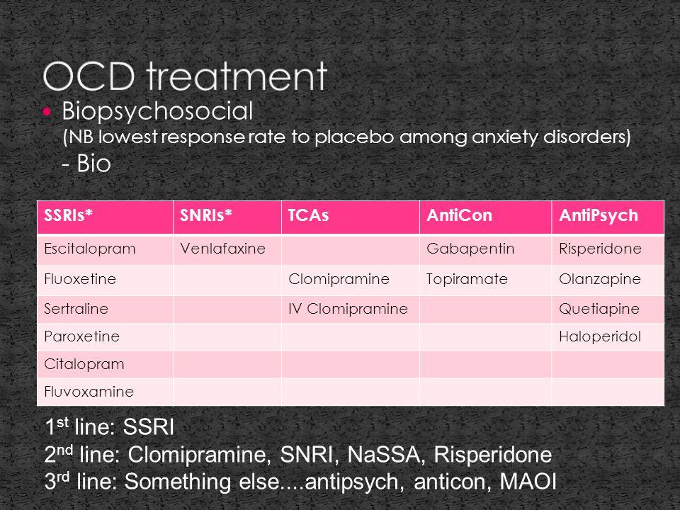 Biopsychosocial (NB lowest response rate to placebo among anxiety disorders) - Bio SSRIs*SNRIs*TCAsAntiConAntiPsych EscitalopramVenlafaxineGabapentinRisperidone FluoxetineClomipramineTopiramateOlanzapine SertralineIV ClomipramineQuetiapine ParoxetineHaloperidol Citalopram Fluvoxamine 1 st line: SSRI 2 nd line: Clomipramine, SNRI, NaSSA, Risperidone 3 rd line: Something else....antipsych, anticon, MAOI