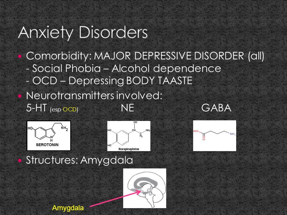 Comorbidity: MAJOR DEPRESSIVE DISORDER (all) - Social Phobia – Alcohol dependence - OCD – Depressing BODY TAASTE Neurotransmitters involved: 5-HT (esp OCD) NE GABA Structures: Amygdala Amygdala