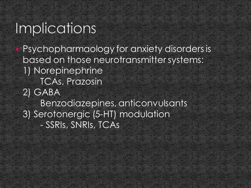 Psychopharmaology for anxiety disorders is based on those neurotransmitter systems: 1) Norepinephrine TCAs, Prazosin 2) GABA Benzodiazepines, anticonvulsants 3) Serotonergic (5-HT) modulation - SSRIs, SNRIs, TCAs