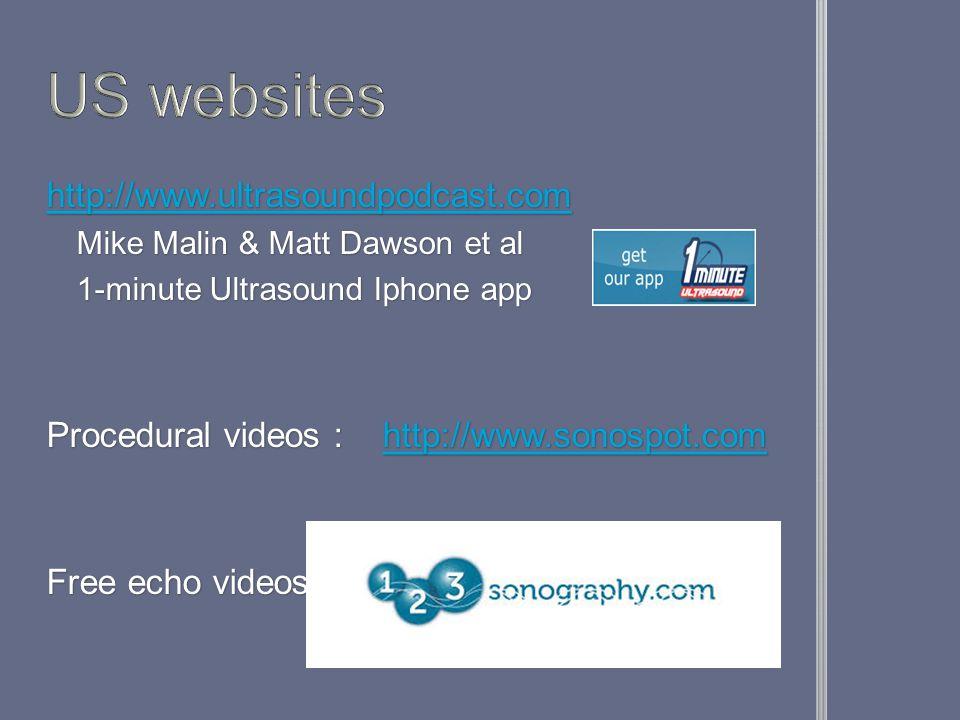 http://www.ultrasoundpodcast.com Mike Malin & Matt Dawson et al 1-minute Ultrasound Iphone app Procedural videos : http://www.sonospot.com http://www.