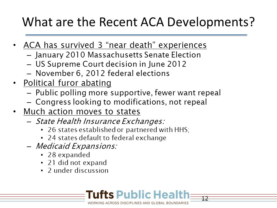 ACA has survived 3 near death experiences – January 2010 Massachusetts Senate Election – US Supreme Court decision in June 2012 – November 6, 2012 federal elections Political furor abating – Public polling more supportive, fewer want repeal – Congress looking to modifications, not repeal Much action moves to states – State Health Insurance Exchanges: 26 states established or partnered with HHS; 24 states default to federal exchange – Medicaid Expansions: 28 expanded 21 did not expand 2 under discussion What are the Recent ACA Developments.