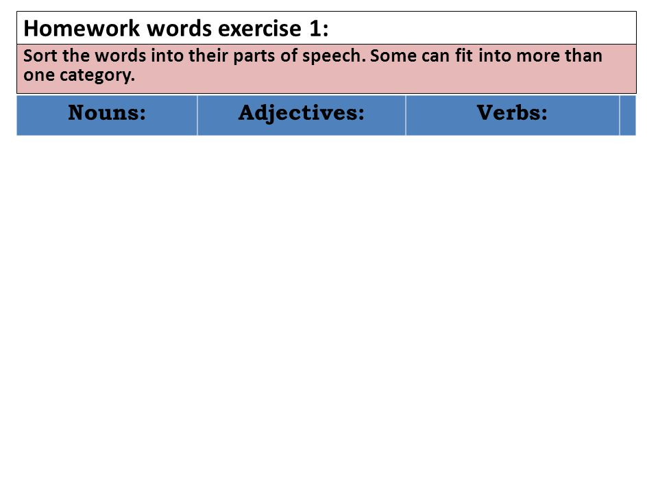 Homework words exercise 1: Nouns:Adjectives:Verbs: Sort the words into their parts of speech.
