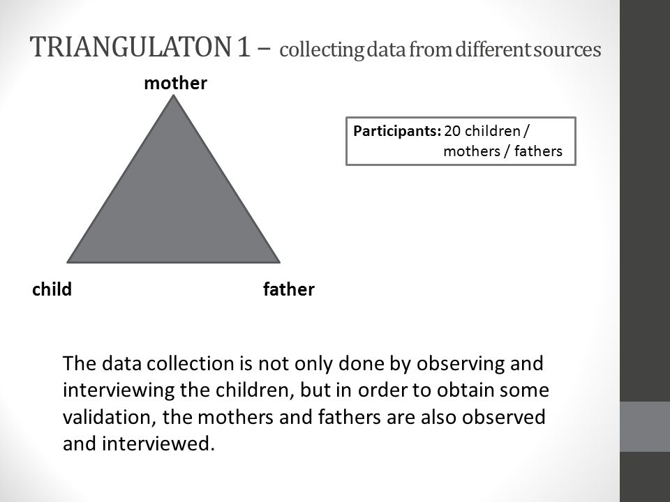 TRIANGULATON 1 – collecting data from different sources mother child father The data collection is not only done by observing and interviewing the children, but in order to obtain some validation, the mothers and fathers are also observed and interviewed.