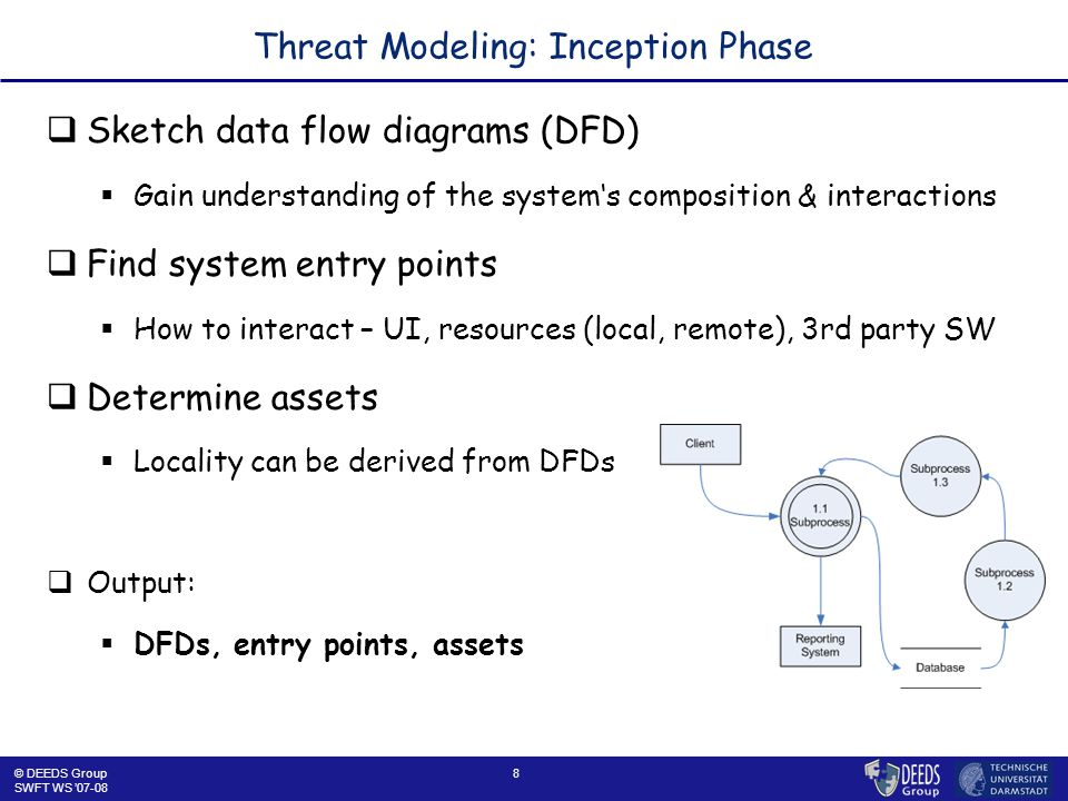 9 Threat Modeling: Object Identification Phase  Evaluate which user actions are allowed and the objects involved  Different methods exist, will focus on Subject/Object (S/O) Matrix  Thorough, systematic  Output:  External dependencies  Unresolved questions  Deployment constraints  Possible vulnerabilities © DEEDS Group SWFT WS '07-08