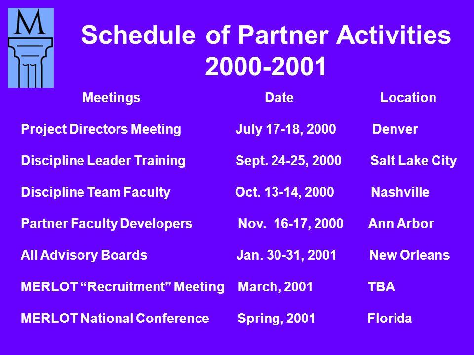 Schedule of Partner Activities 2000-2001 Meetings Date Location Project Directors Meeting July 17-18, 2000 Denver Discipline Leader Training Sept.