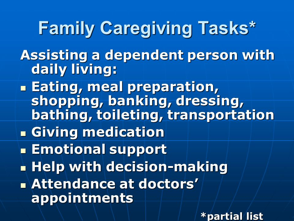 Family Caregiving Tasks* Assisting a dependent person with daily living: Eating, meal preparation, shopping, banking, dressing, bathing, toileting, transportation Eating, meal preparation, shopping, banking, dressing, bathing, toileting, transportation Giving medication Giving medication Emotional support Emotional support Help with decision-making Help with decision-making Attendance at doctors' appointments Attendance at doctors' appointments *partial list *partial list