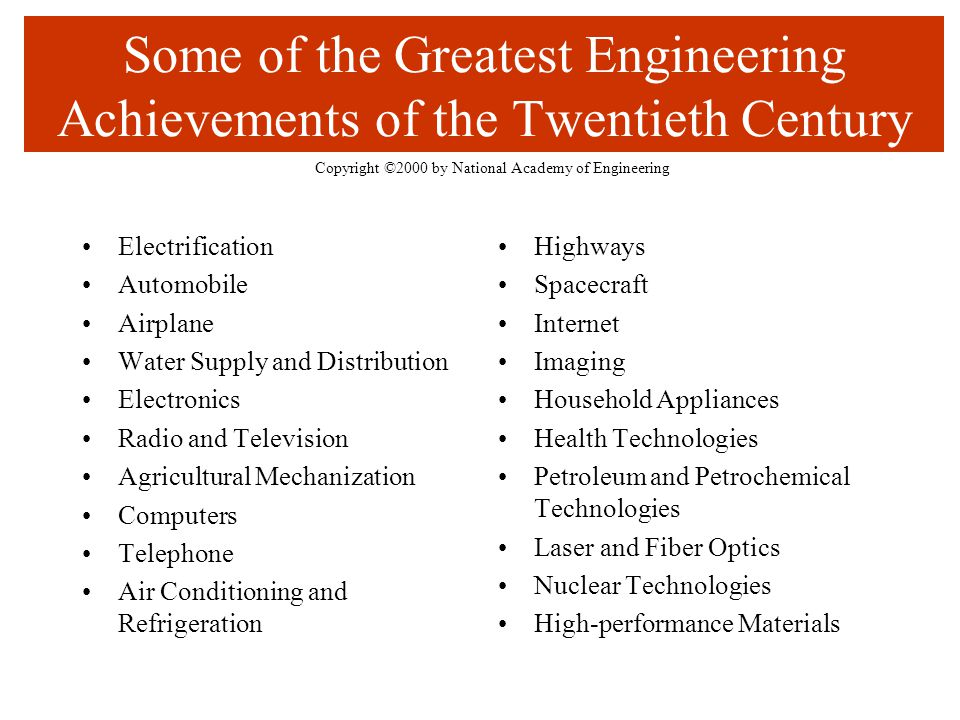 Some of the Greatest Engineering Achievements of the Twentieth Century Electrification Automobile Airplane Water Supply and Distribution Electronics Radio and Television Agricultural Mechanization Computers Telephone Air Conditioning and Refrigeration Highways Spacecraft Internet Imaging Household Appliances Health Technologies Petroleum and Petrochemical Technologies Laser and Fiber Optics Nuclear Technologies High-performance Materials Copyright ©2000 by National Academy of Engineering