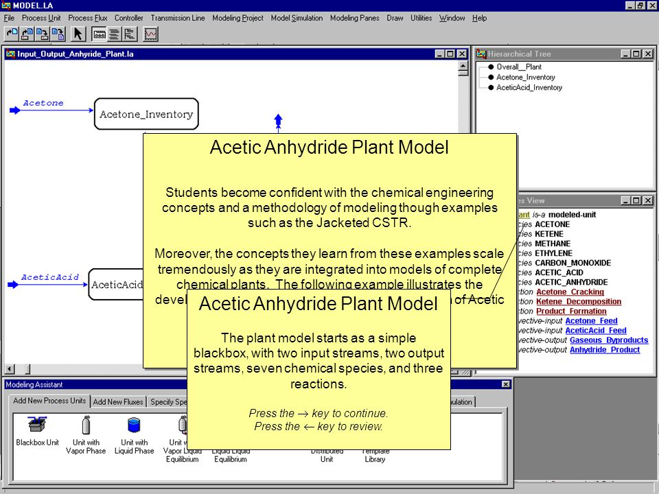 Acetic Anhydride Plant Model Students become confident with the chemical engineering concepts and a methodology of modeling though examples such as the Jacketed CSTR.