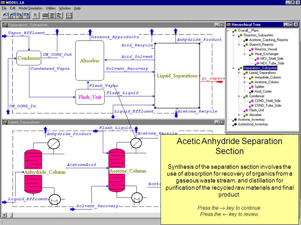 Acetic Anhydride Separation Section Synthesis of the separation section involves the use of absorption for recovery of organics from a gaseous waste stream, and distillation for purification of the recycled raw materials and final product.