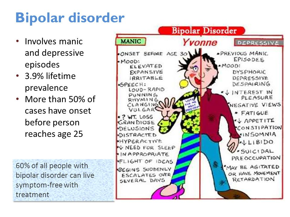 Bipolar disorder Involves manic and depressive episodes 3.9% lifetime prevalence More than 50% of cases have onset before person reaches age 25 60% of all people with bipolar disorder can live symptom-free with treatment
