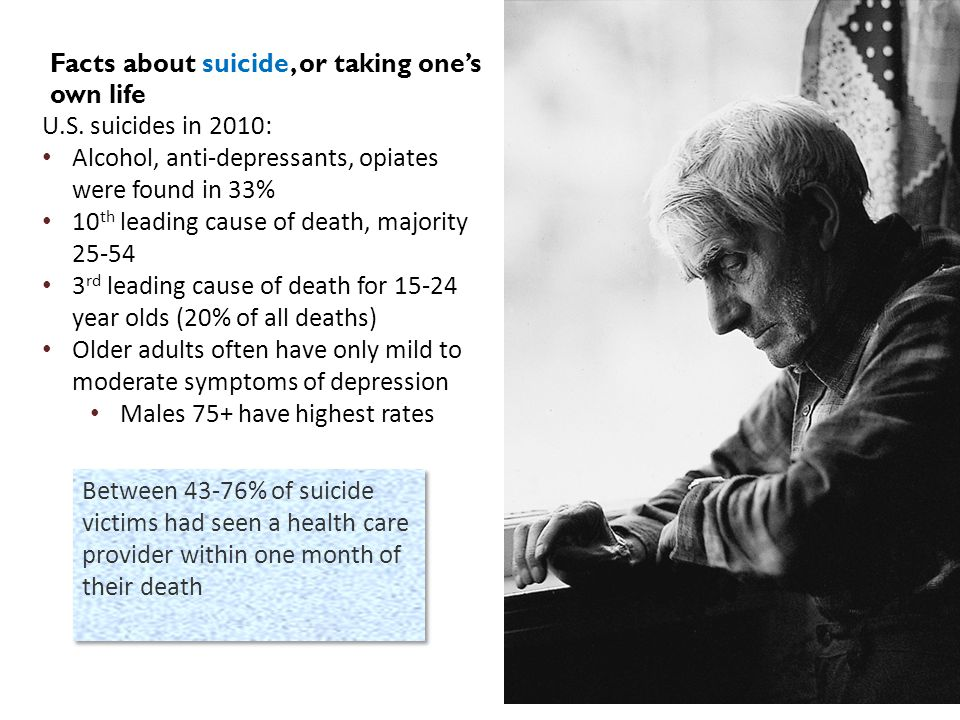 Facts about suicide, or taking one's own life U.S.