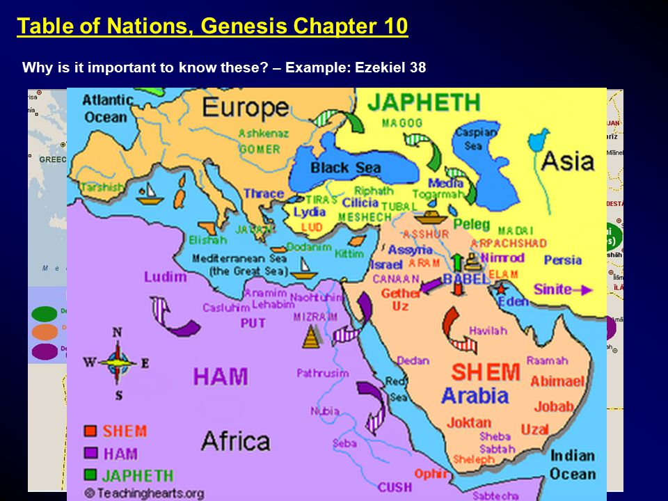 Table of Nations, Genesis Chapter 10 Why is it important to know these? – Example: Ezekiel 38