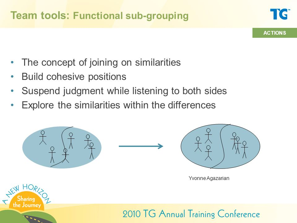 Team tools: Functional sub-grouping The concept of joining on similarities Build cohesive positions Suspend judgment while listening to both sides Explore the similarities within the differences Yvonne Agazarian ACTIONS