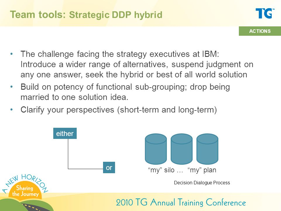 Team tools: Strategic DDP hybrid The challenge facing the strategy executives at IBM: Introduce a wider range of alternatives, suspend judgment on any one answer, seek the hybrid or best of all world solution Build on potency of functional sub-grouping; drop being married to one solution idea.