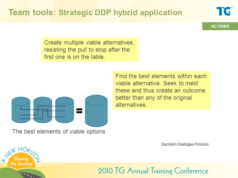 Team tools: Strategic DDP hybrid application Find the best elements within each viable alternative.