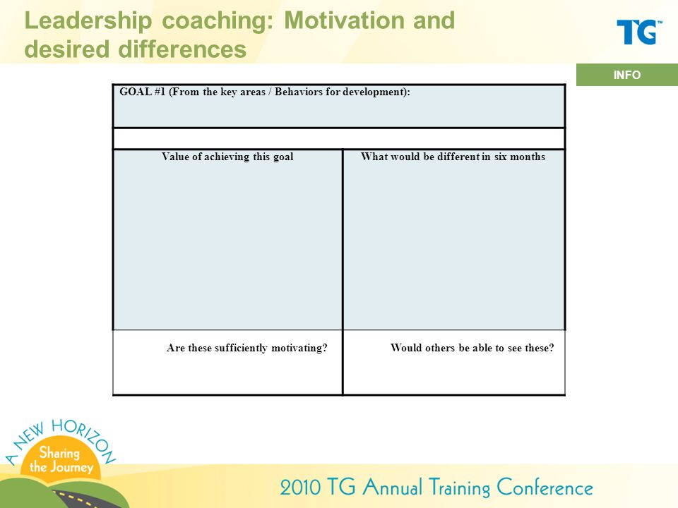 Leadership coaching: Motivation and desired differences GOAL #1 (From the key areas / Behaviors for development): Value of achieving this goalWhat would be different in six months Are these sufficiently motivating?Would others be able to see these.
