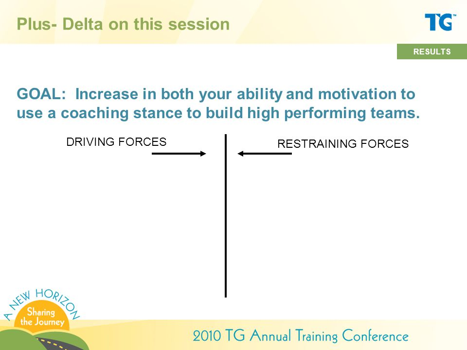 Plus- Delta on this session RESTRAINING FORCES DRIVING FORCES GOAL: Increase in both your ability and motivation to use a coaching stance to build high performing teams.