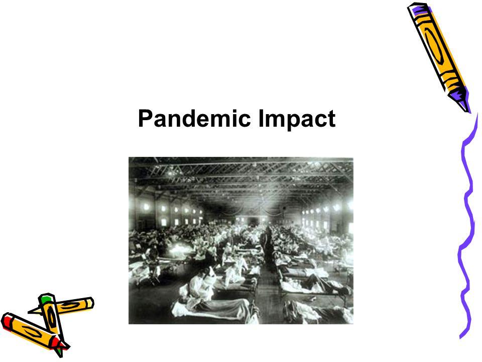 Pandemic Impact