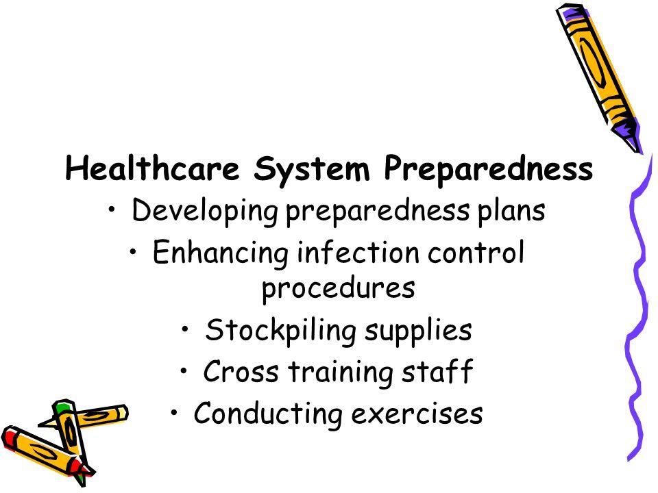 Healthcare System Preparedness Developing preparedness plans Enhancing infection control procedures Stockpiling supplies Cross training staff Conducti