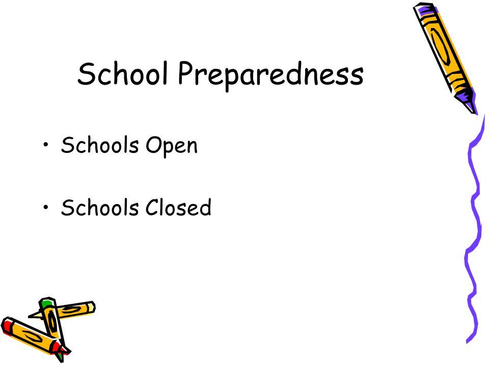 School Preparedness Schools Open Schools Closed