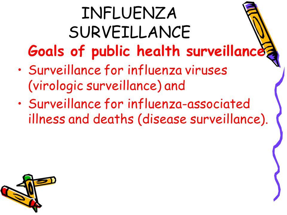 INFLUENZA SURVEILLANCE Goals of public health surveillance Surveillance for influenza viruses (virologic surveillance) and Surveillance for influenza-associated illness and deaths (disease surveillance).