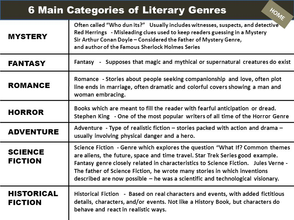 Literary Genres Why Do I Need to Study This Unit.