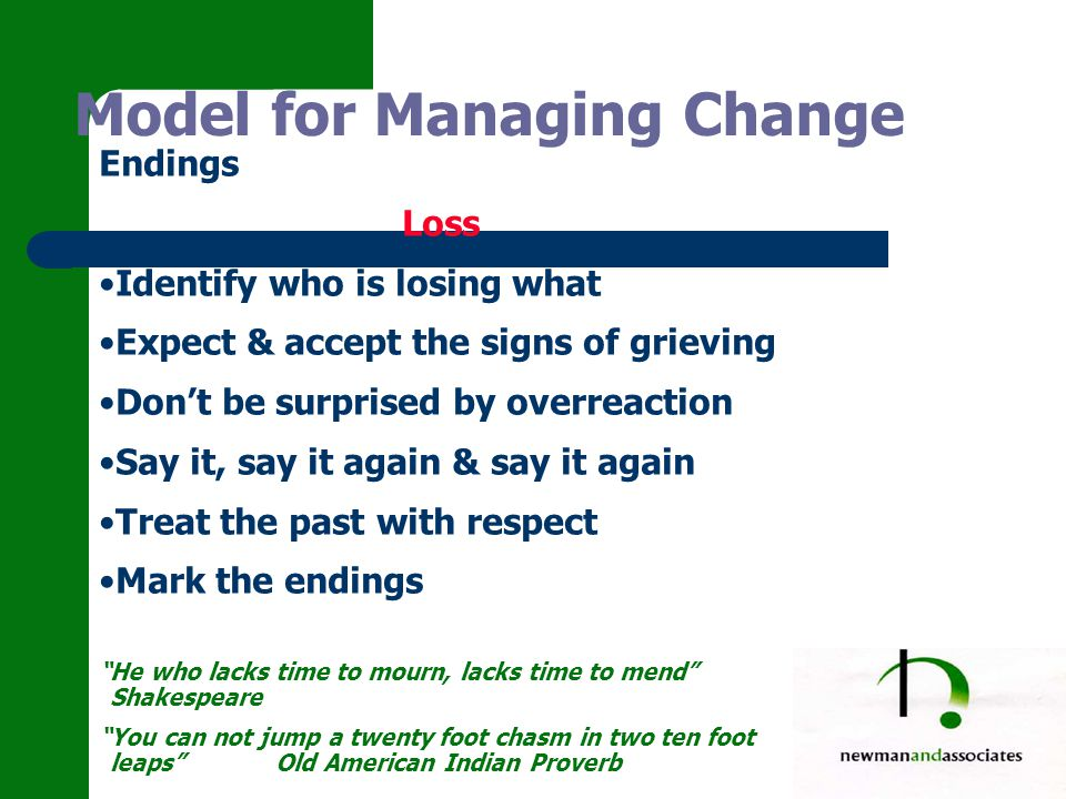 Model for Managing Change Endings Loss Identify who is losing what Expect & accept the signs of grieving Don't be surprised by overreaction Say it, say it again & say it again Treat the past with respect Mark the endings He who lacks time to mourn, lacks time to mend Shakespeare You can not jump a twenty foot chasm in two ten foot leaps Old American Indian Proverb