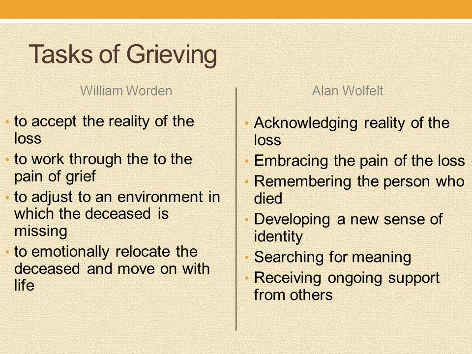 Tasks of Grieving William Worden to accept the reality of the loss to work through the to the pain of grief to adjust to an environment in which the deceased is missing to emotionally relocate the deceased and move on with life Alan Wolfelt Acknowledging reality of the loss Embracing the pain of the loss Remembering the person who died Developing a new sense of identity Searching for meaning Receiving ongoing support from others