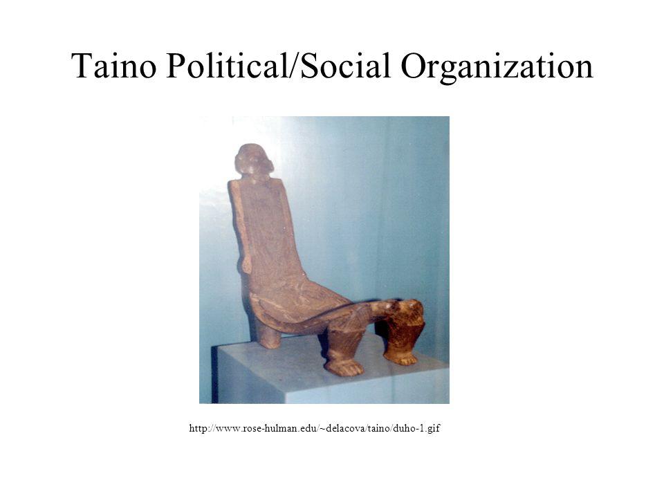 Taino Political/Social Organization http://www.rose-hulman.edu/~delacova/taino/duho-1.gif